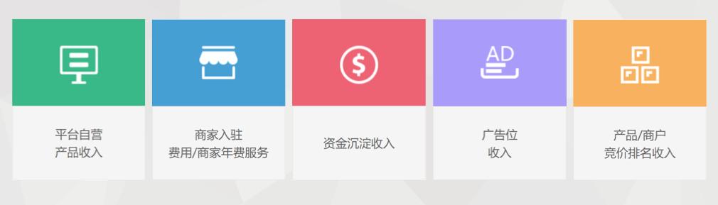 商领云APP平台盈利模式