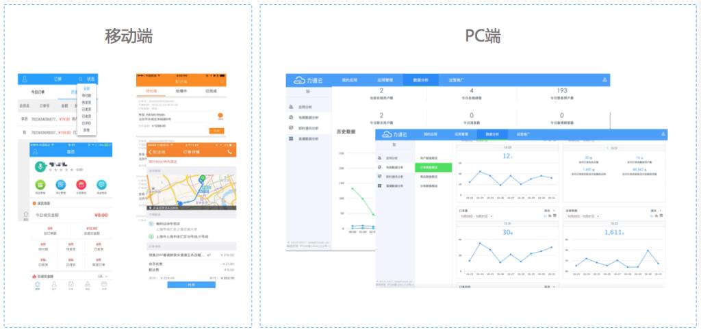 生鲜电商APP-平台管理